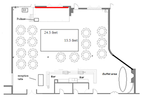 layout of the dance floor